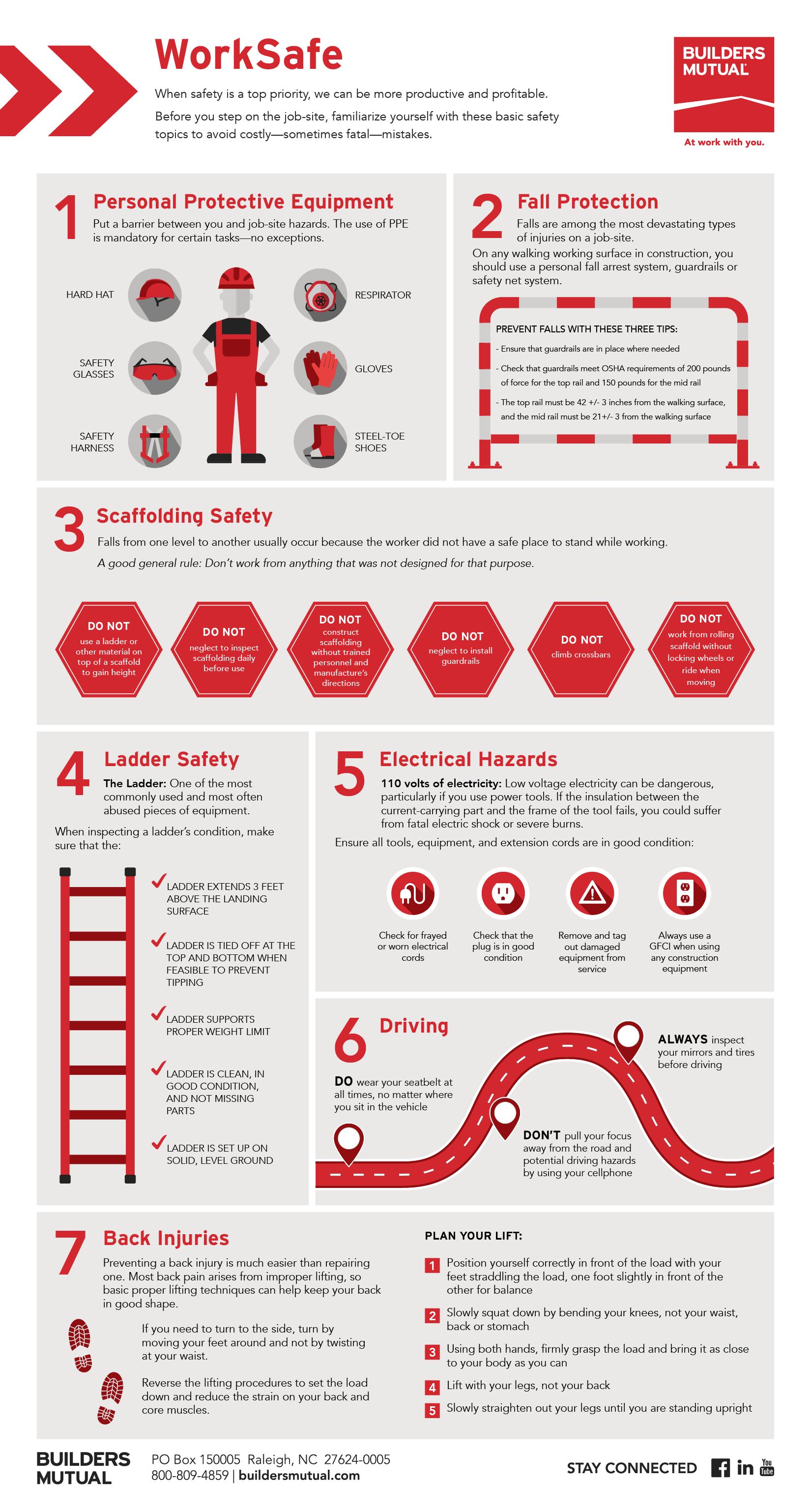 Worksafe Infographic